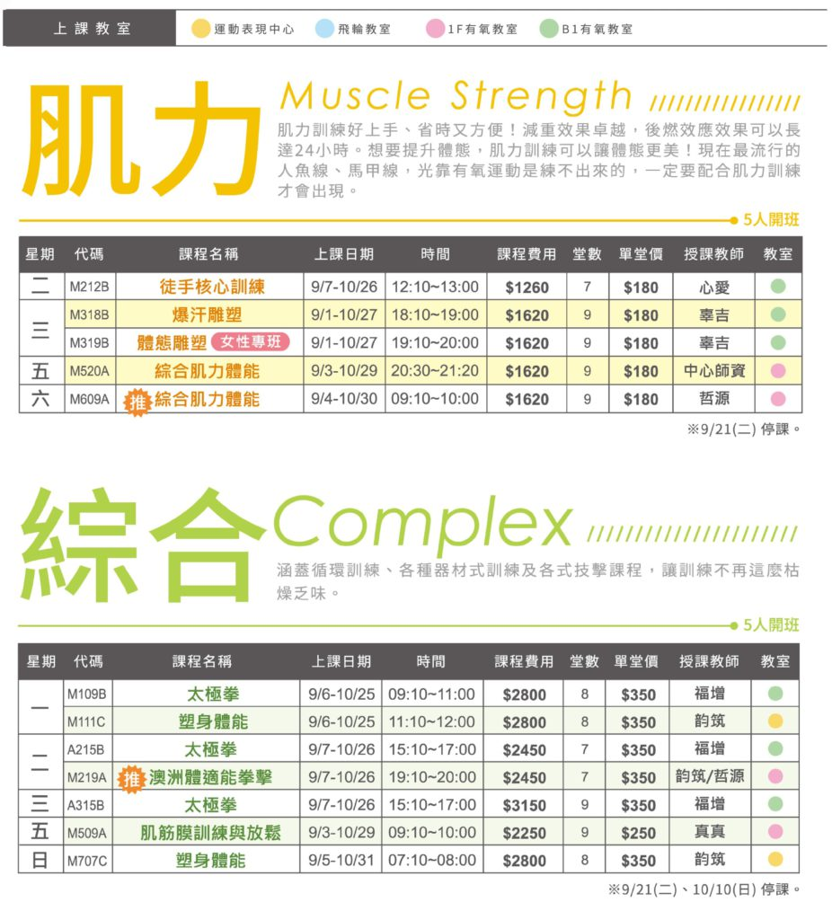 110.9+10 Muscle